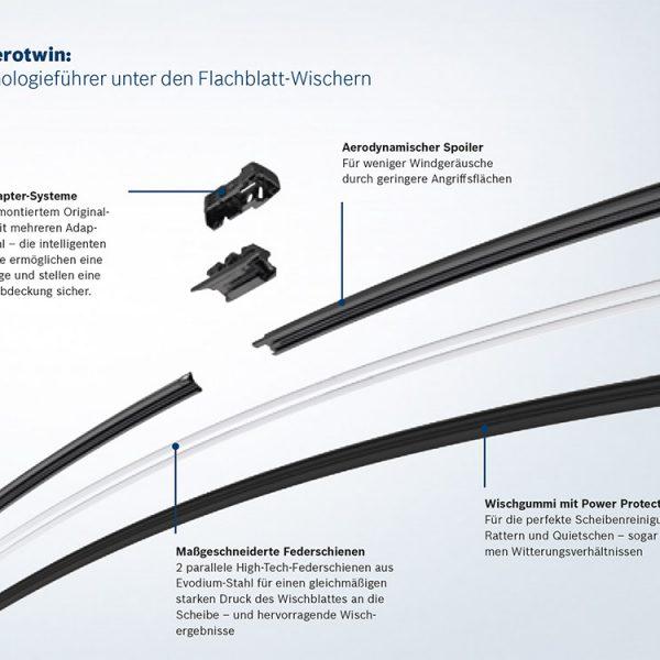 Wischerblätter Aerotwin Bosch