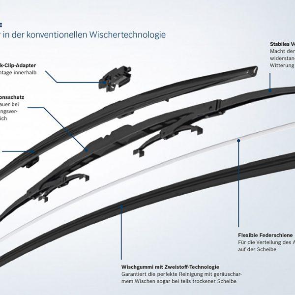 Bosch Twin Wischerblätter